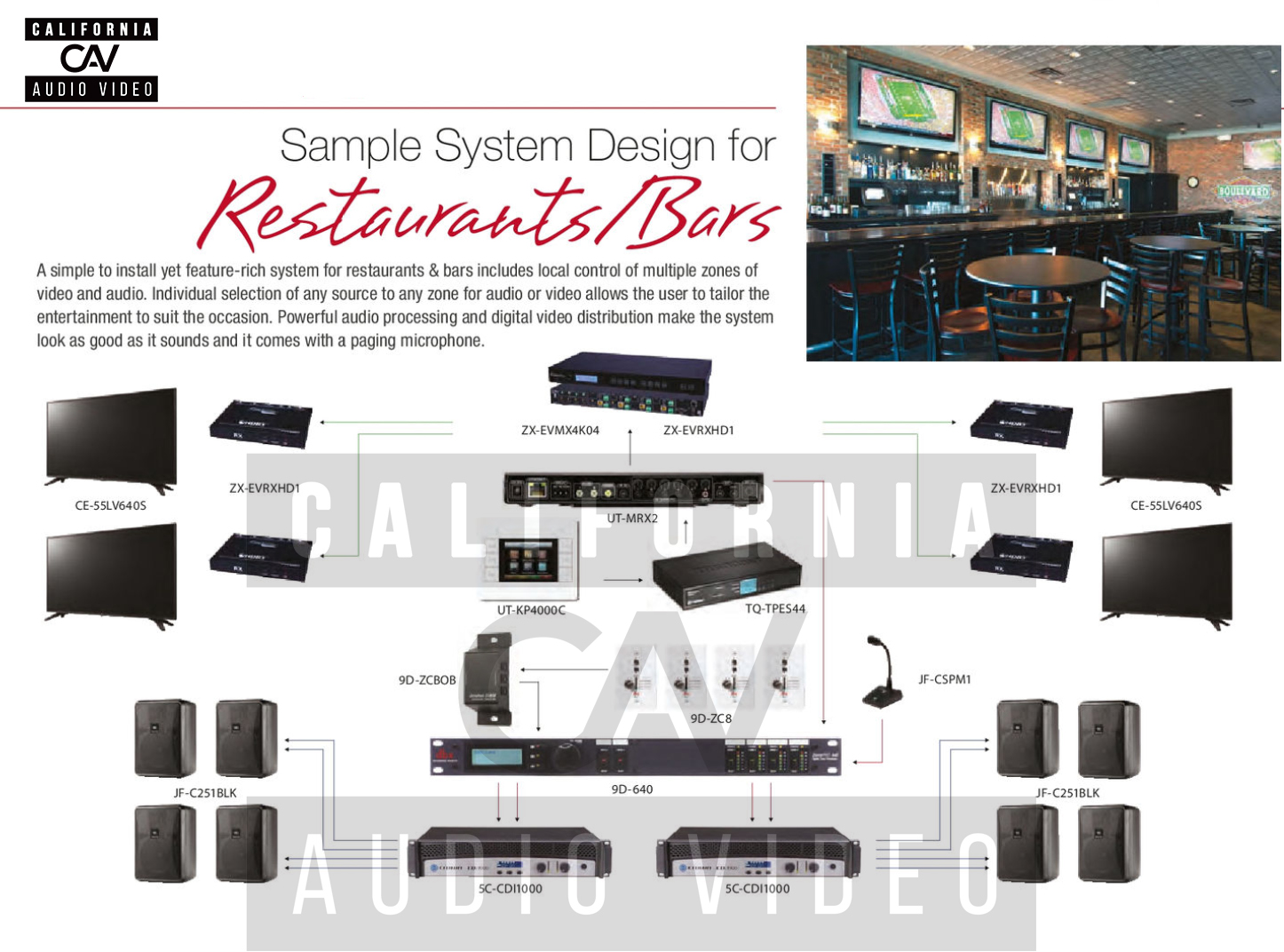Commercial Audio Video Installation Services Restaurant